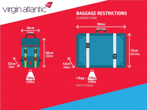 Virgin Atlantic Baggage Policy